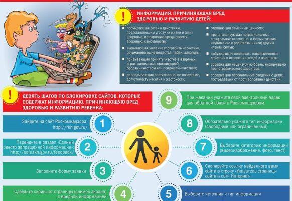 Памятка по реагированию на информацию, причиняющую вред здоровью и развитию детей, распространяемую в сети Интернет